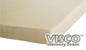 Obus Forme Memory Foam Mattress Topper